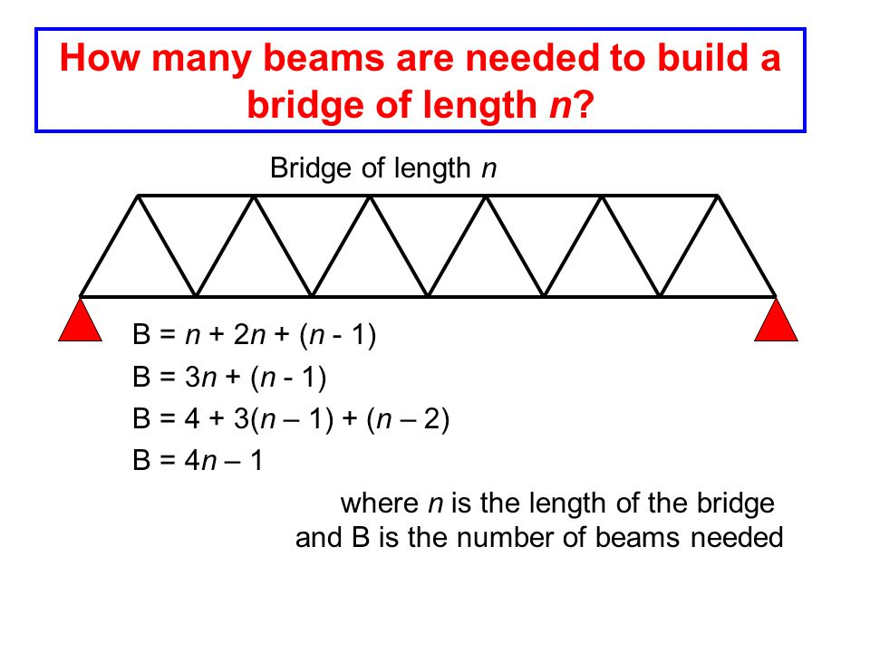 Bridge of length n B = n + 2n + (n - 1) B = 3n + (n - 1) B = 4 + 3(n – 1) + (n – 2) B = 4n – 1 where n is the length of the bridge and B is the number of beams needed How many beams are needed to build a bridge of length n