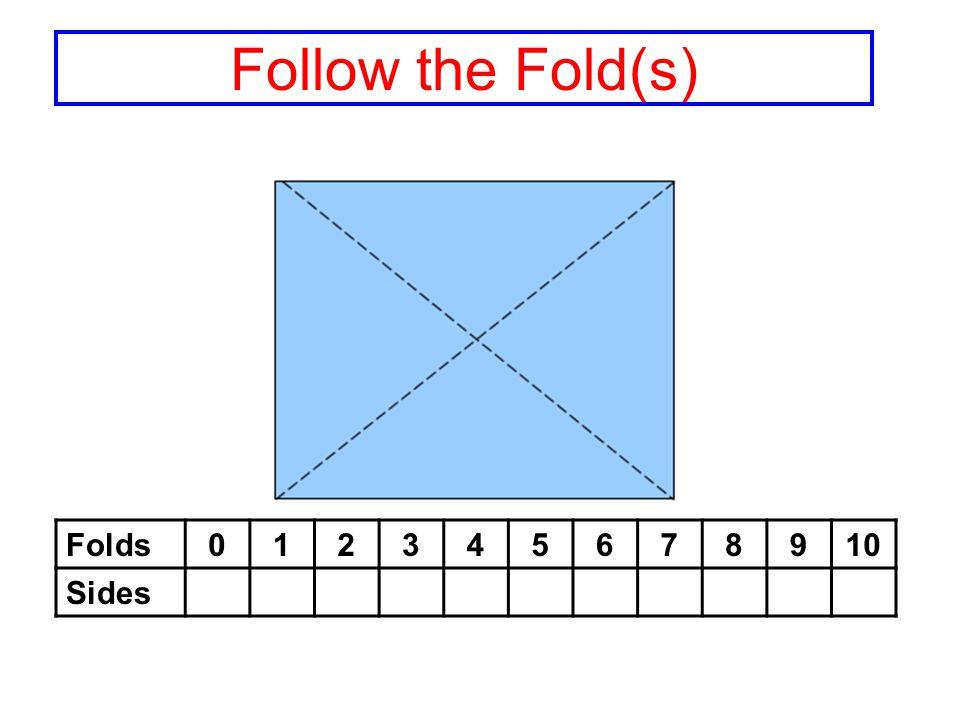 Follow the Fold(s) Folds012345678910 Sides
