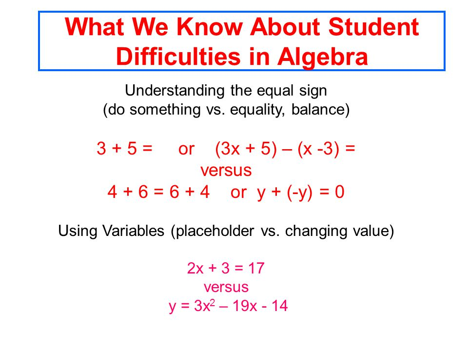 What We Know About Student Difficulties in Algebra Understanding the equal sign (do something vs.