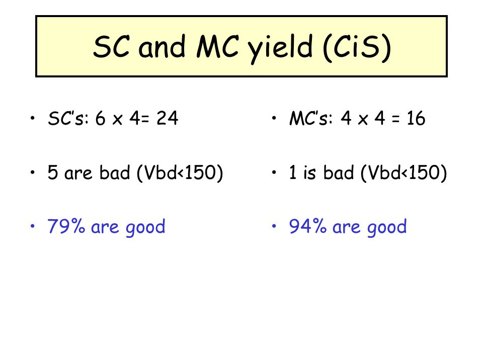 SC and MC yield (CiS) SCs: 6 x 4= 24 5 are bad (Vbd<150) 79% are good MCs: 4 x 4 = 16 1 is bad (Vbd<150) 94% are good