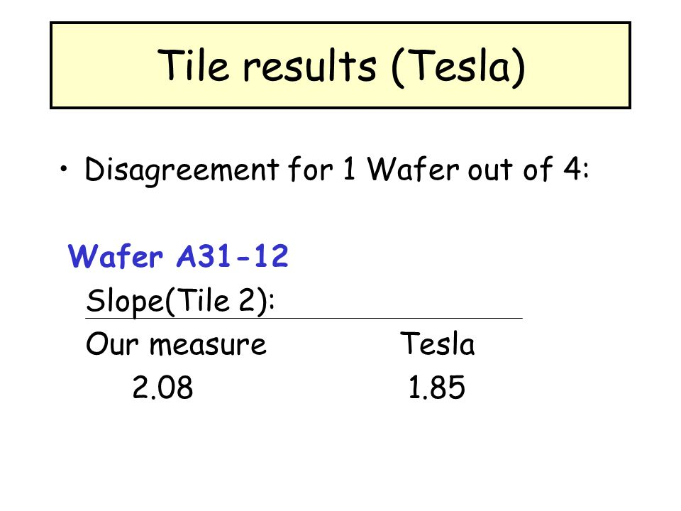 Disagreement for 1 Wafer out of 4: Wafer A31-12 Slope(Tile 2): Our measureTesla 2.08 1.85 Tile results (Tesla)