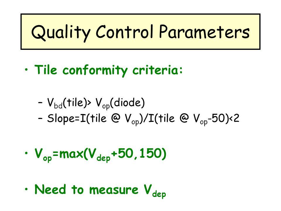Quality Control Parameters Tile conformity criteria: –V bd (tile)> V op (diode) –Slope=I(tile @ V op )/I(tile @ V op -50)<2 V op =max(V dep +50,150) Need to measure V dep