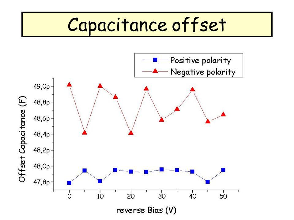 Capacitance offset
