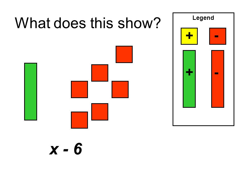 What does this show? Legend + - +- x - 6