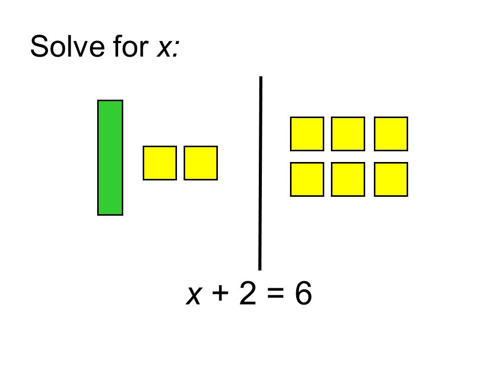 Solve for x: x + 2 = 6