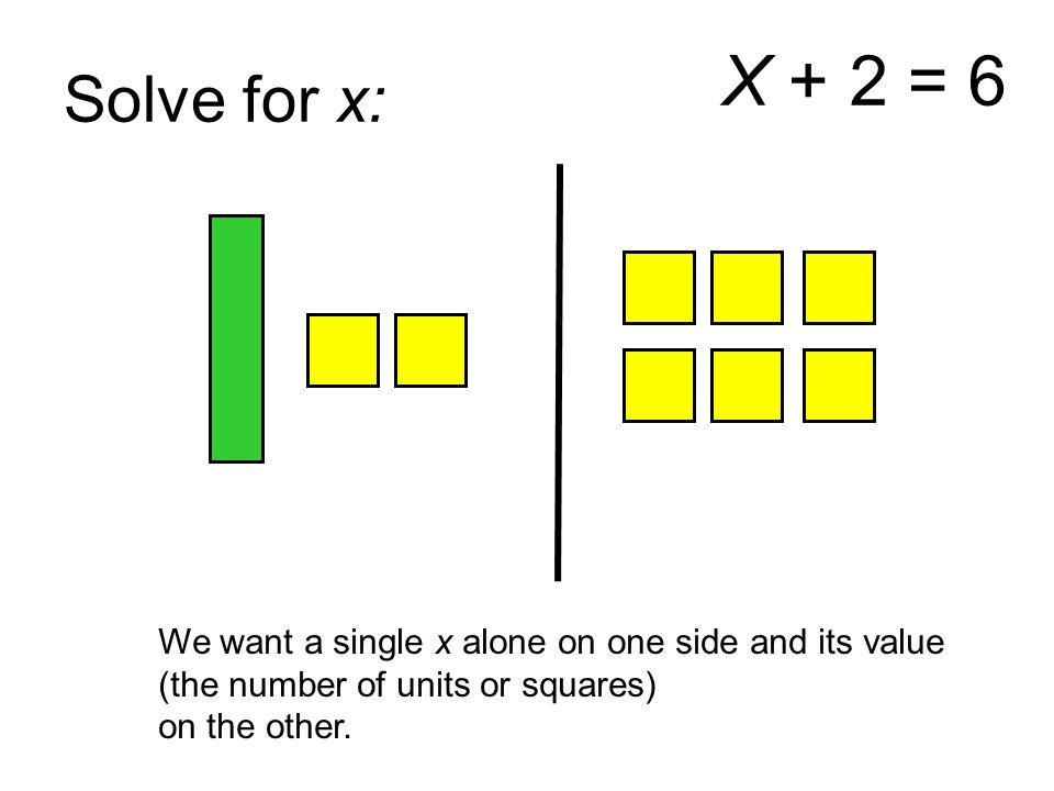 Solve for x: X + 2 = 6 We want a single x alone on one side and its value (the number of units or squares) on the other.