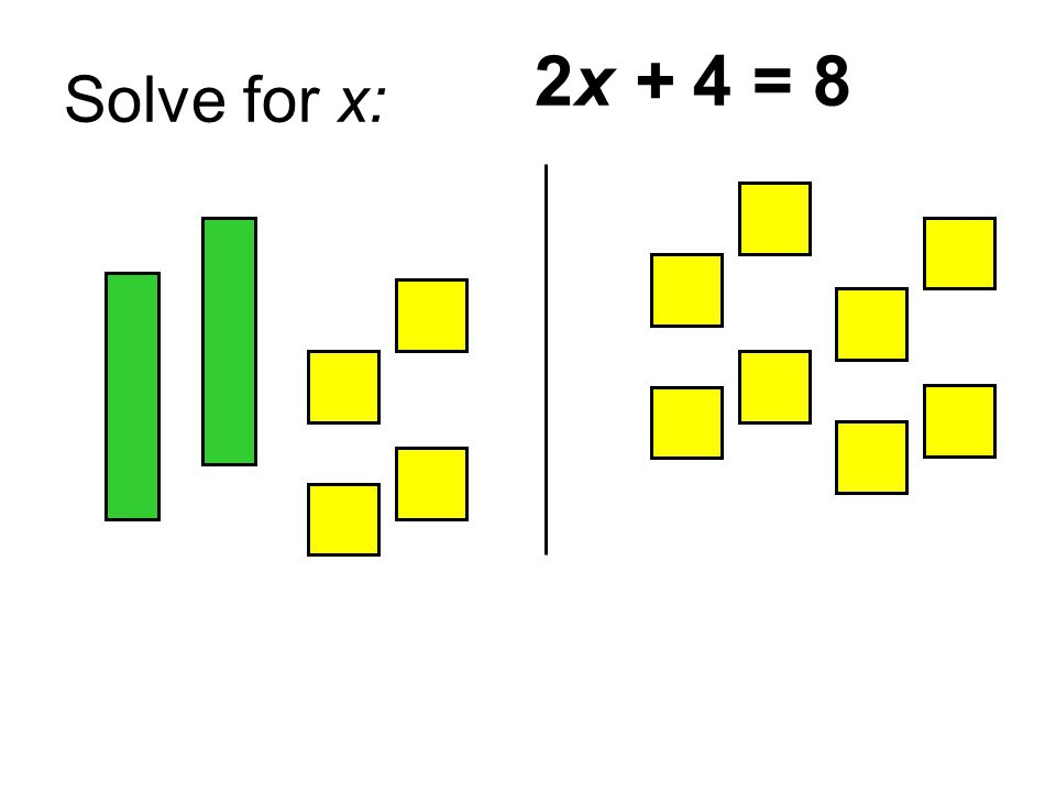 Solve for x: 2x + 4 = 8