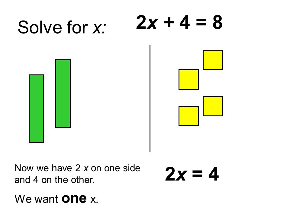 Solve for x: 2x + 4 = 8 Now we have 2 x on one side and 4 on the other. We want one x. 2x = 4