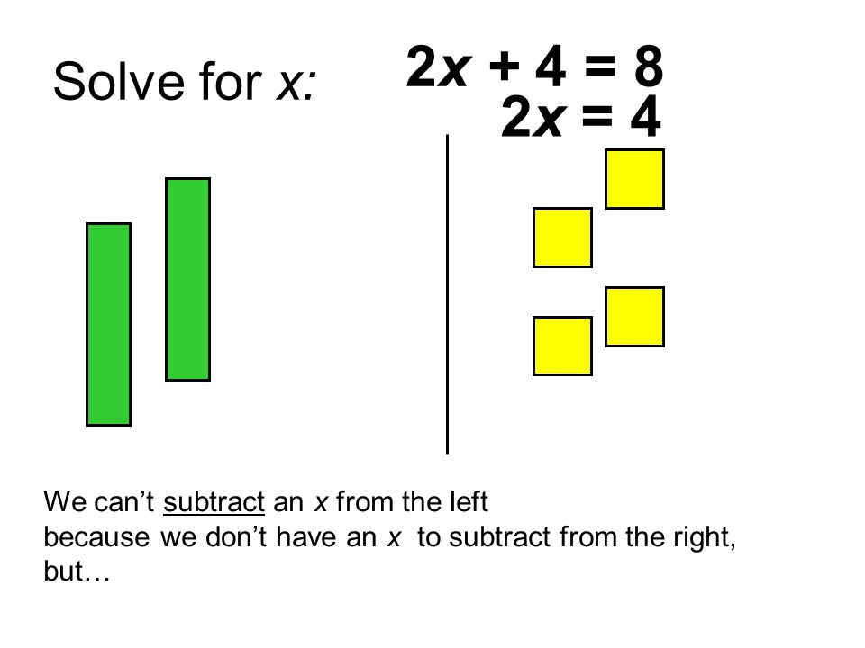 Solve for x: 2x + 4 = 8 We cant subtract an x from the left because we dont have an x to subtract from the right, but… 2x = 4