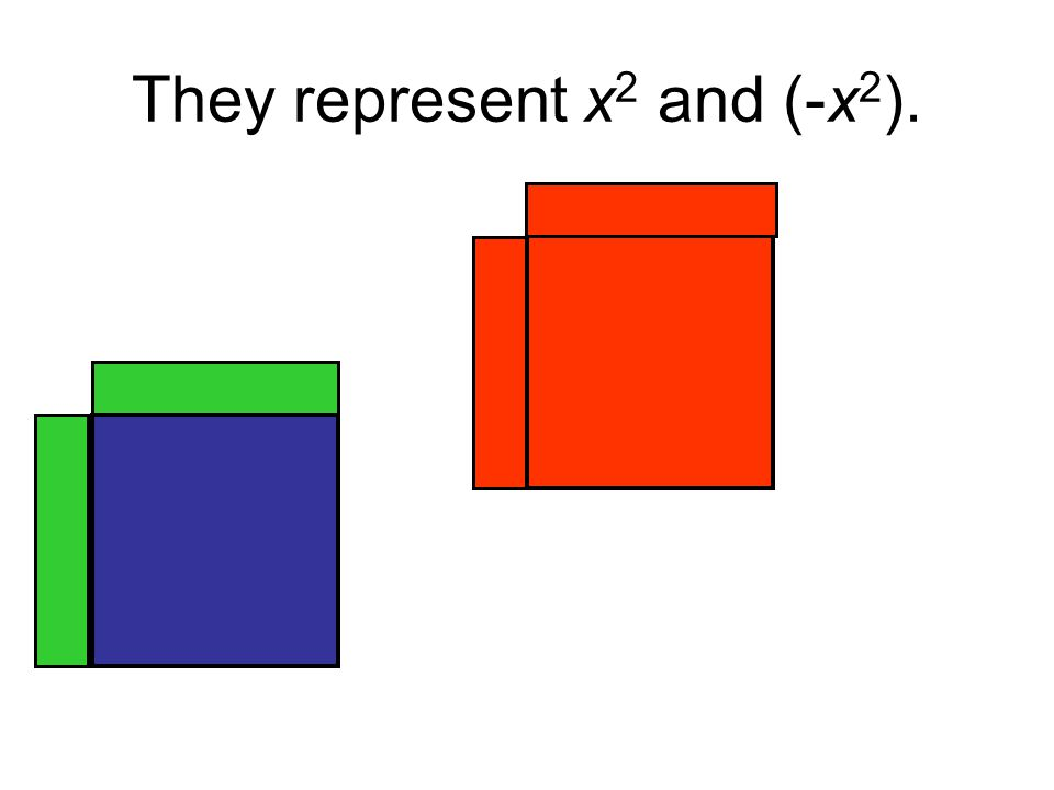 They represent x 2 and (-x 2 ).