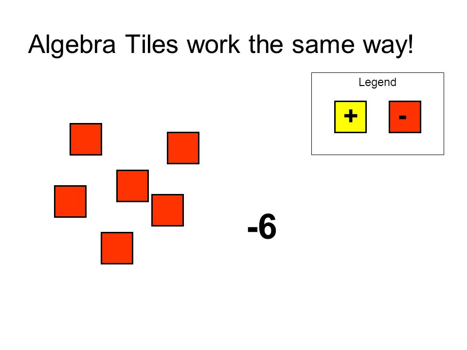 Algebra Tiles work the same way! Legend + - -6
