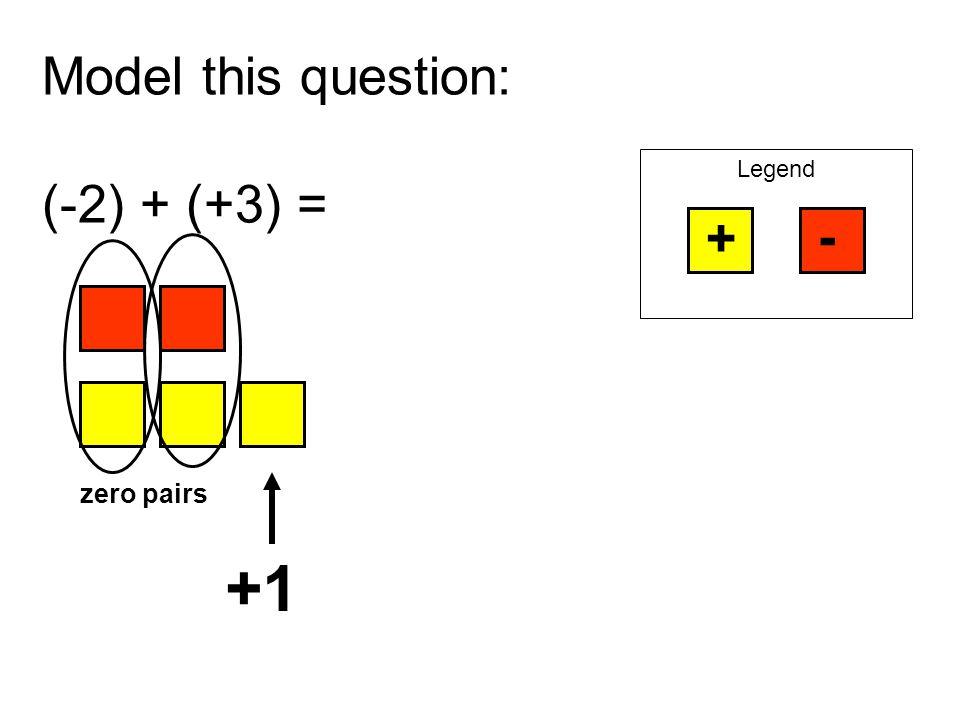 Model this question: (-2) + (+3) = Legend + - +1 zero pairs