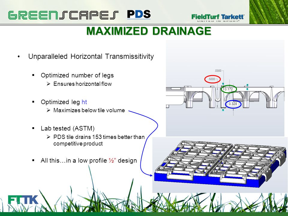 15 MAXIMIZED DRAINAGE Unparalleled Horizontal Transmissitivity Optimized number of legs Ensures horizontal flow Optimized leg ht Maximizes below tile volume Lab tested (ASTM) PDS tile drains 153 times better than competitive product All this…in a low profile ½ design 0.172 0.328