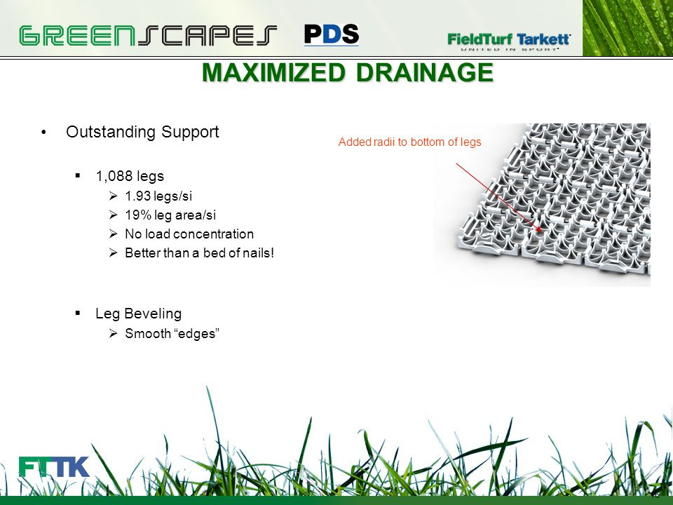 16 MAXIMIZED DRAINAGE Outstanding Support 1,088 legs 1.93 legs/si 19% leg area/si No load concentration Better than a bed of nails.