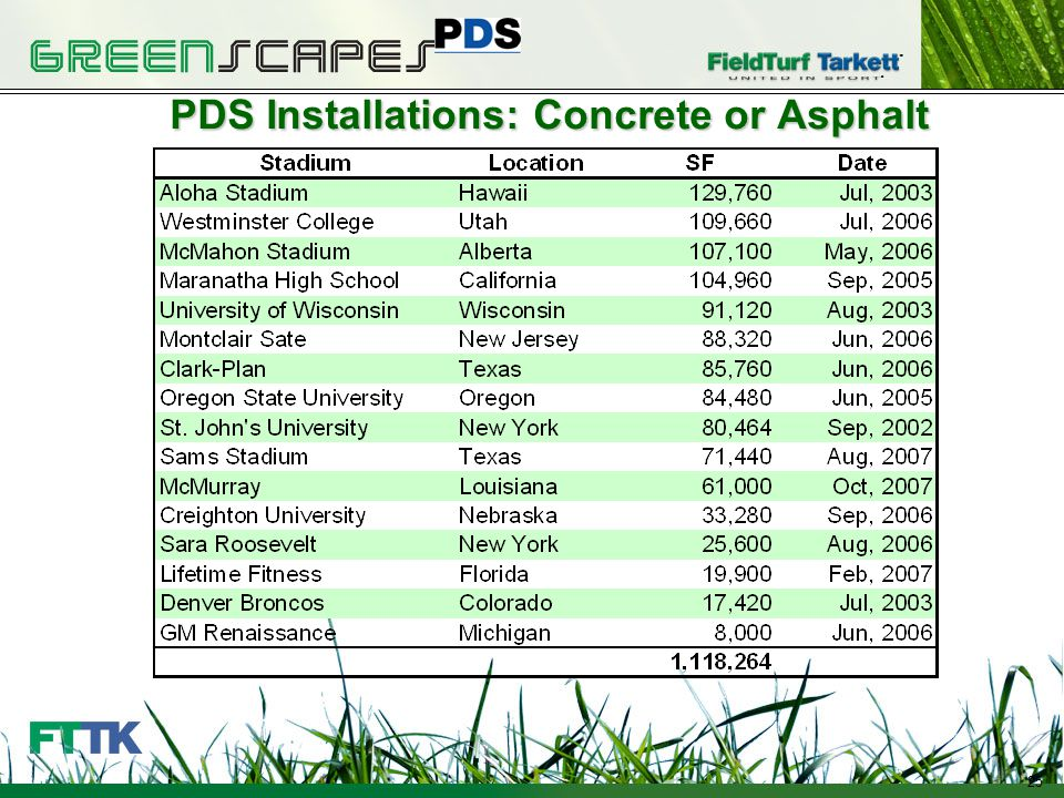 25 PDS Installations: Concrete or Asphalt