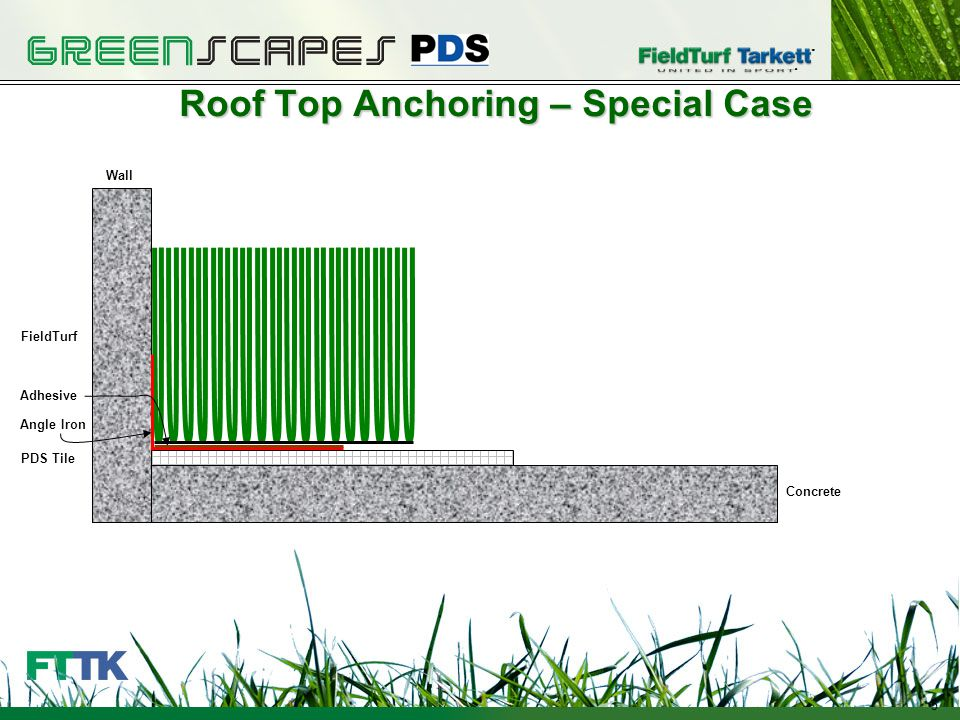 5 Roof Top Anchoring – Special Case Crushed Stone PDS Tile Concrete FieldTurf Wall Angle Iron Adhesive