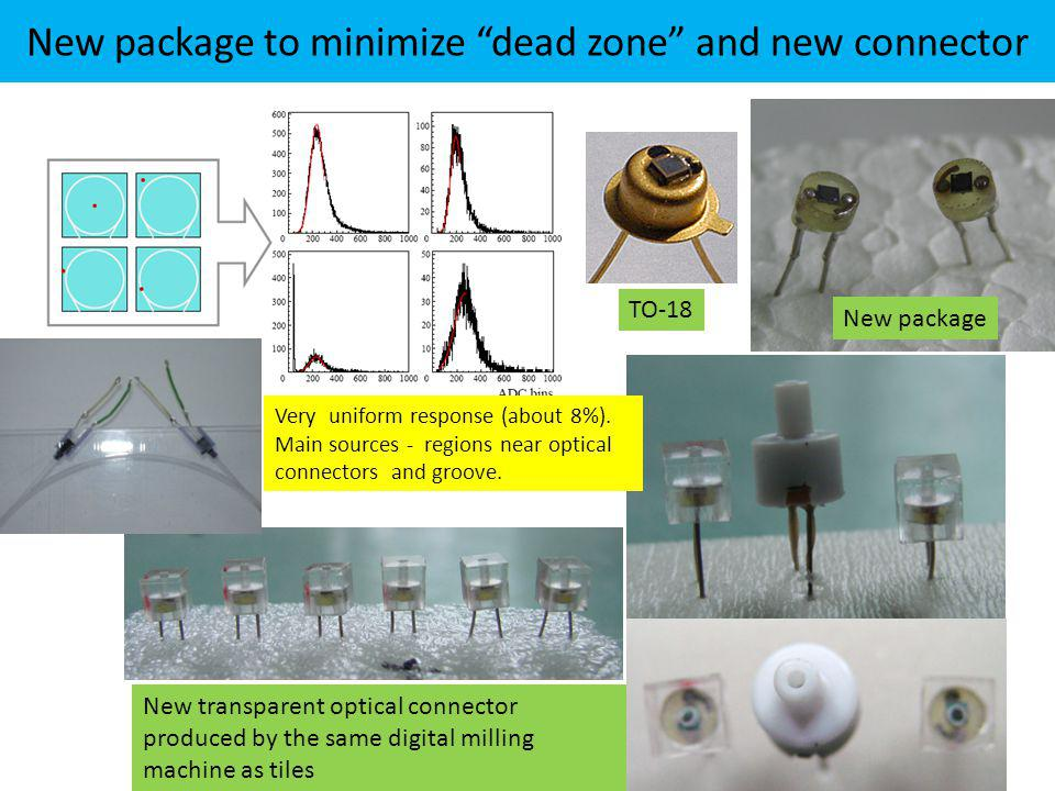 New package to minimize dead zone and new connector New transparent optical connector produced by the same digital milling machine as tiles Very uniform response (about 8%).