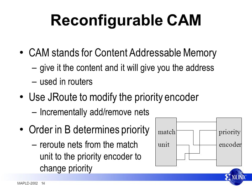 MAPLD-2002 14 Reconfigurable CAM CAM stands for Content Addressable Memory – give it the content and it will give you the address – used in routers Use JRoute to modify the priority encoder – Incrementally add/remove nets match unit priority encoder Order in B determines priority – reroute nets from the match unit to the priority encoder to change priority