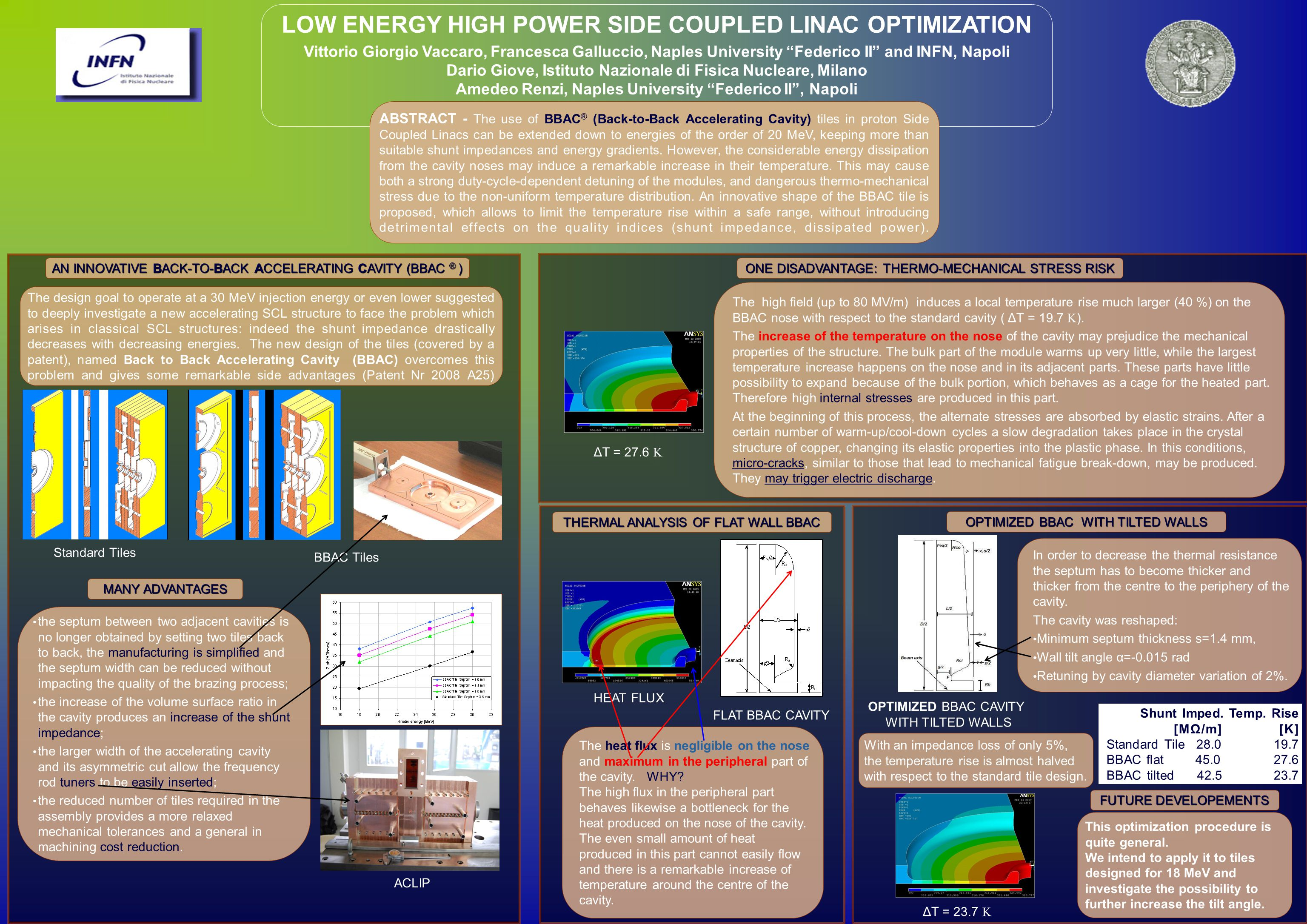 LOW ENERGY HIGH POWER SIDE COUPLED LINAC OPTIMIZATION Vittorio Giorgio Vaccaro, Francesca Galluccio, Naples University Federico II and INFN, Napoli Dario Giove, Istituto Nazionale di Fisica Nucleare, Milano Amedeo Renzi, Naples University Federico II, Napoli ABSTRACT - The use of BBAC ® (Back-to-Back Accelerating Cavity) tiles in proton Side Coupled Linacs can be extended down to energies of the order of 20 MeV, keeping more than suitable shunt impedances and energy gradients.