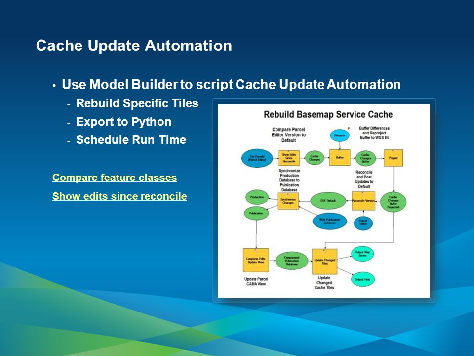Cache Update Automation Use Model Builder to script Cache Update Automation - Rebuild Specific Tiles - Export to Python - Schedule Run Time Compare feature classes Show edits since reconcile