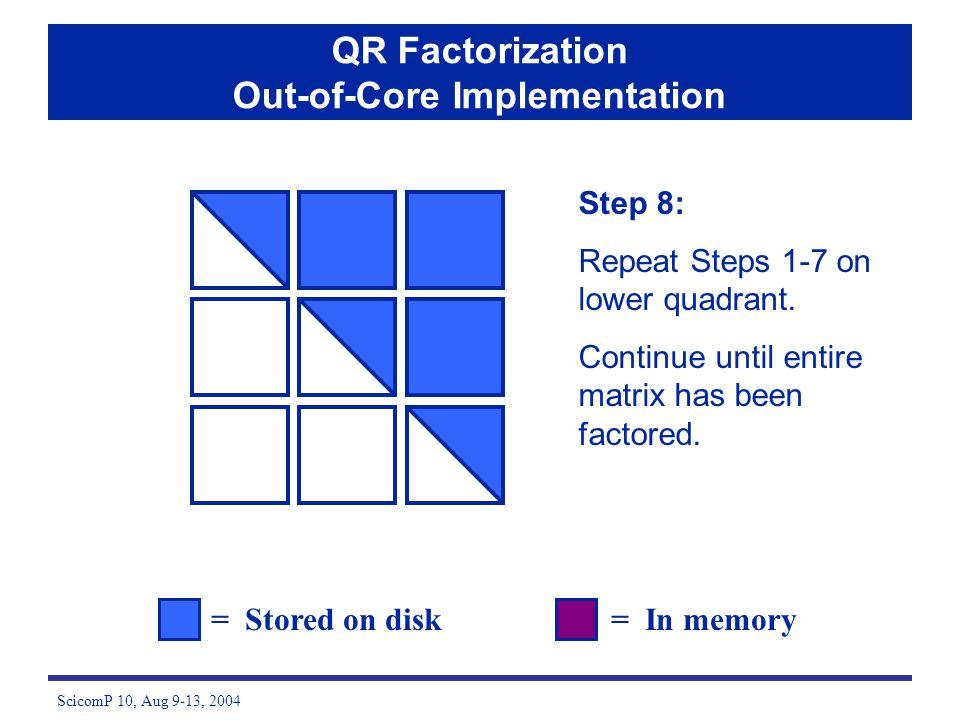 ScicomP 10, Aug 9-13, 2004 Step 8: Repeat Steps 1-7 on lower quadrant.