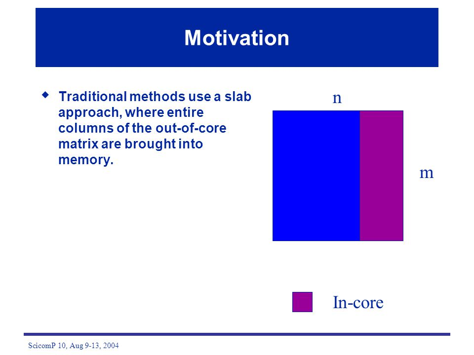 ScicomP 10, Aug 9-13, 2004 Motivation Traditional methods use a slab approach, where entire columns of the out-of-core matrix are brought into memory.