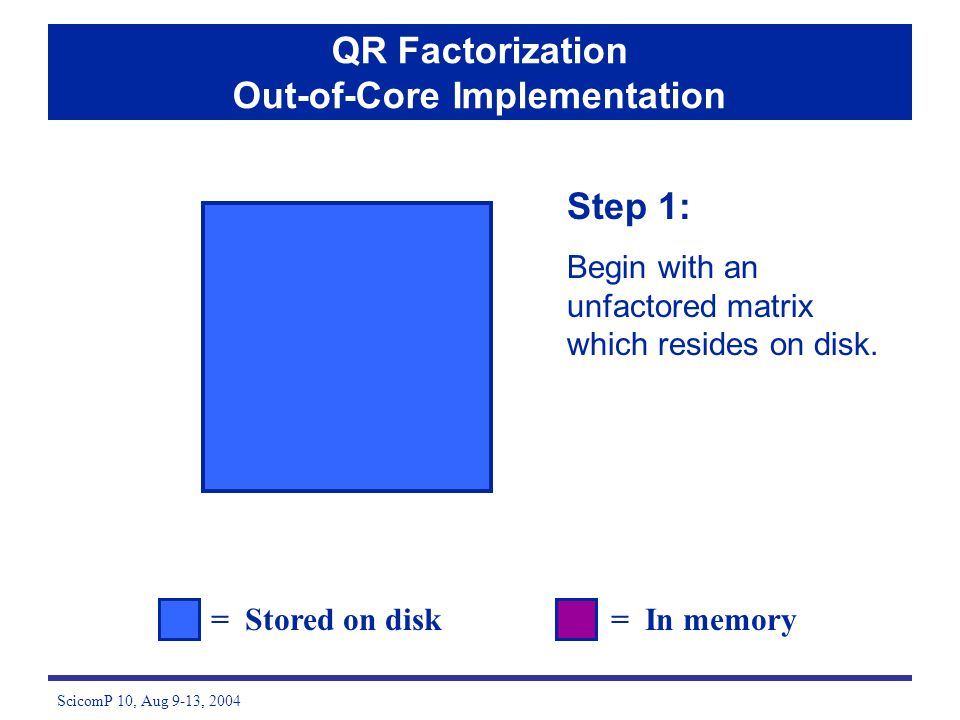 ScicomP 10, Aug 9-13, 2004 Step 1: Begin with an unfactored matrix which resides on disk. = Stored on disk= In memory QR Factorization Out-of-Core Imp