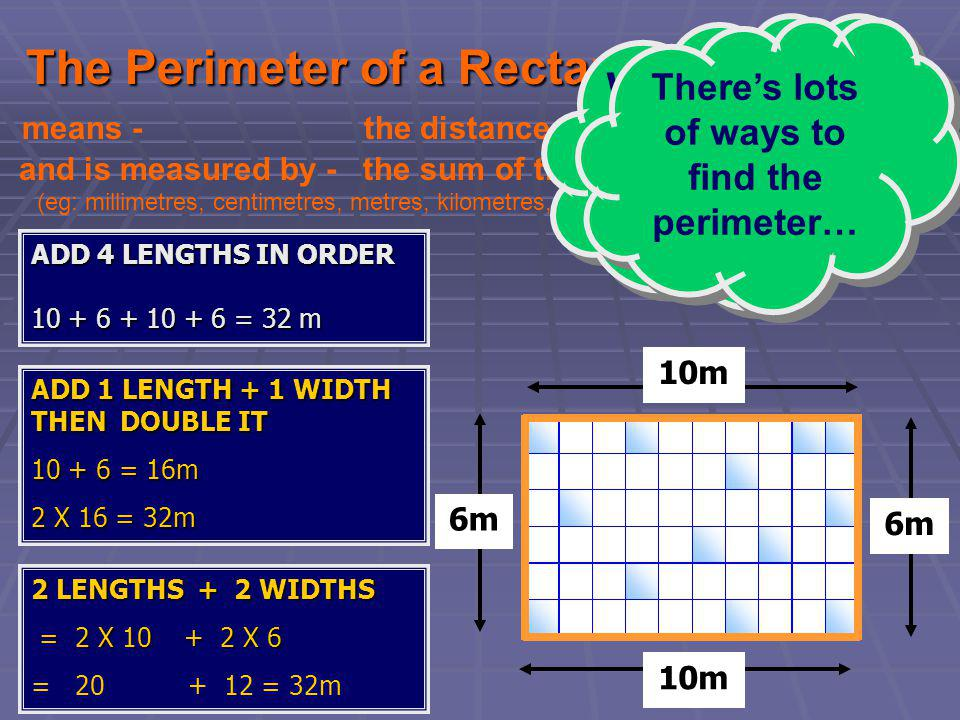 The Perimeter of a Rectangle … means - the distance around the outside and is measured by - the sum of the lengths of the 4 sides (eg: millimetres, centimetres, metres, kilometres, feet, yards) 2 LENGTHS + 2 WIDTHS = 2 X 10 + 2 X 6 = 2 X 10 + 2 X 6 = 20 + 12 = 32m ADD 1 LENGTH + 1 WIDTH THEN DOUBLE IT 10 + 6 = 16m 2 X 16 = 32m ADD 4 LENGTHS IN ORDER 10 + 6 + 10 + 6 = 32 m 10m 6m Which way do you prefer.