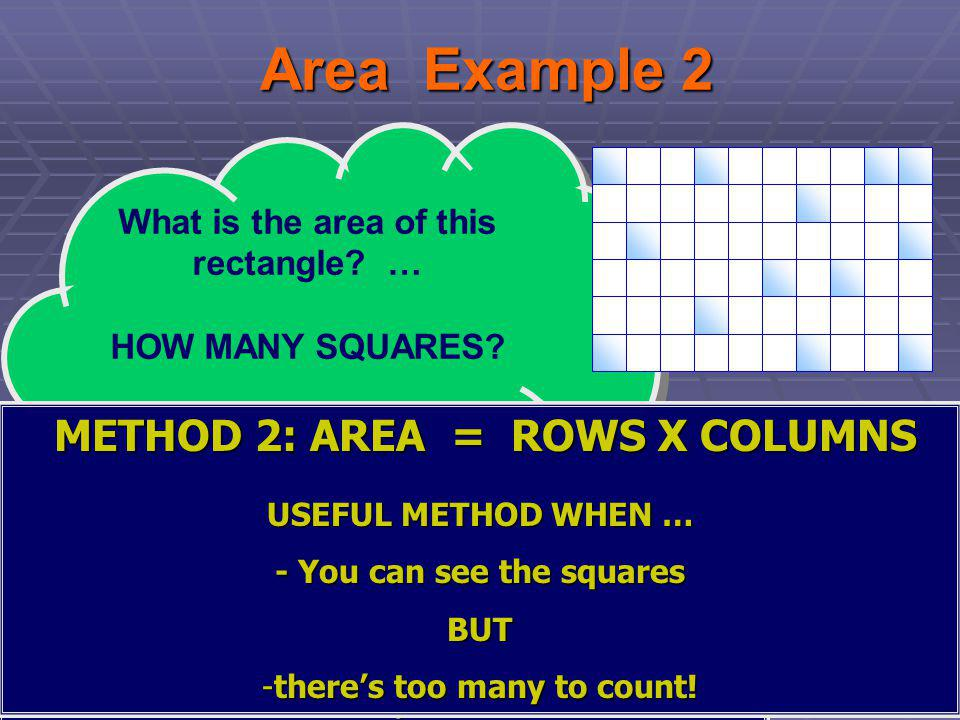 What is the area of this rectangle. … HOW MANY SQUARES.