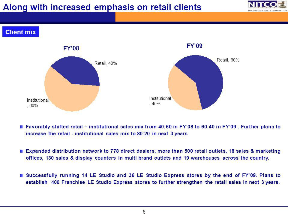 6 Along with increased emphasis on retail clients Client mix Favorably shifted retail – institutional sales mix from 40:60 in FY08 to 60:40 in FY09. F