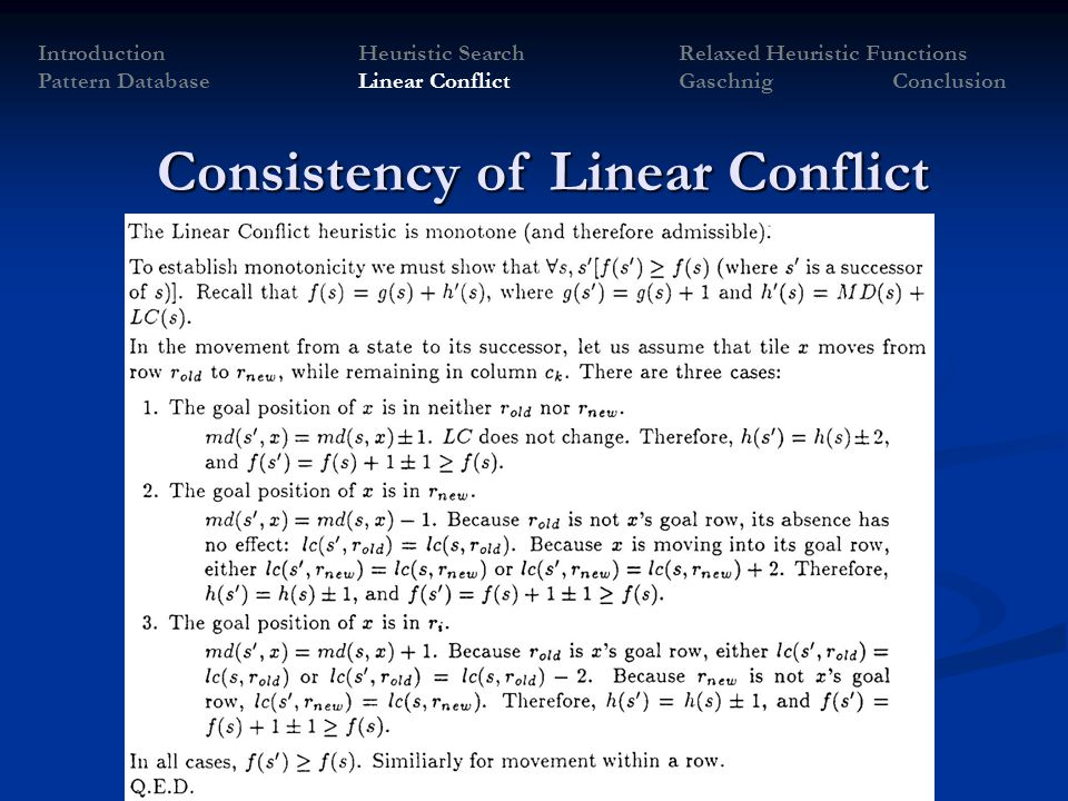 IntroductionHeuristic SearchRelaxed Heuristic Functions Pattern Database Linear Conflict Gaschnig Conclusion Consistency of Linear Conflict