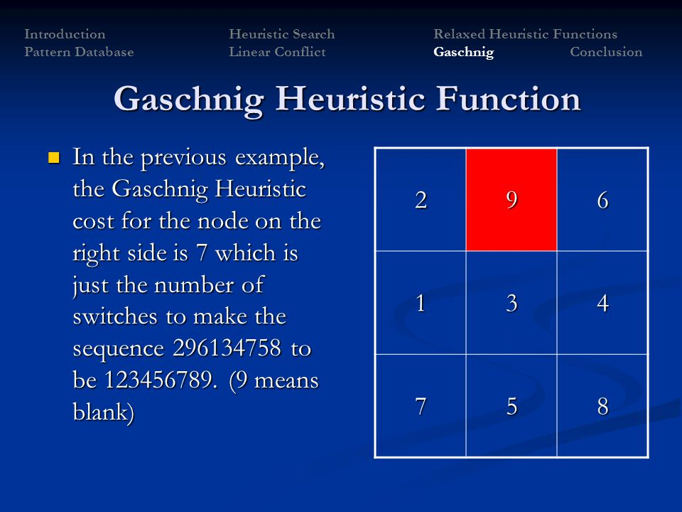 Gaschnig Heuristic Function IntroductionHeuristic SearchRelaxed Heuristic Functions Pattern Database Linear Conflict Gaschnig Conclusion In the previo