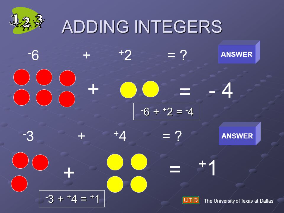 ADDING INTEGERS The University of Texas at Dallas - 6 + + 2 = ? + = - 4 + = +1+1 - 3 + + 4 = ? ANSWER - 6 + + 2 = - 4 - 3 + + 4 = + 1