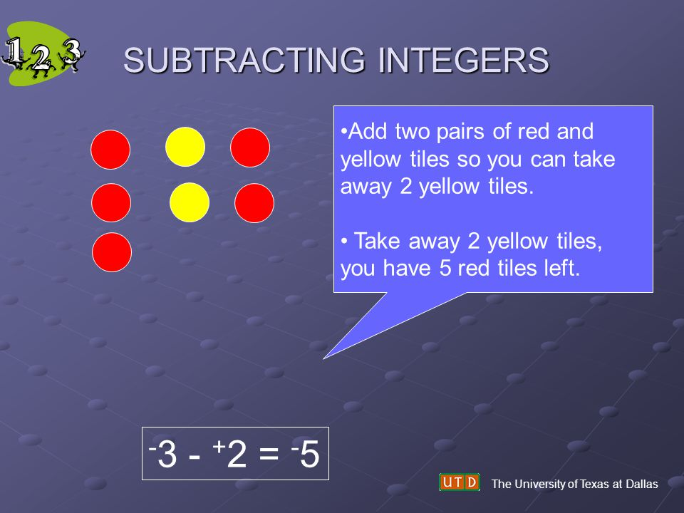 SUBTRACTING INTEGERS The University of Texas at Dallas Add two pairs of red and yellow tiles so you can take away 2 yellow tiles. Take away 2 yellow t