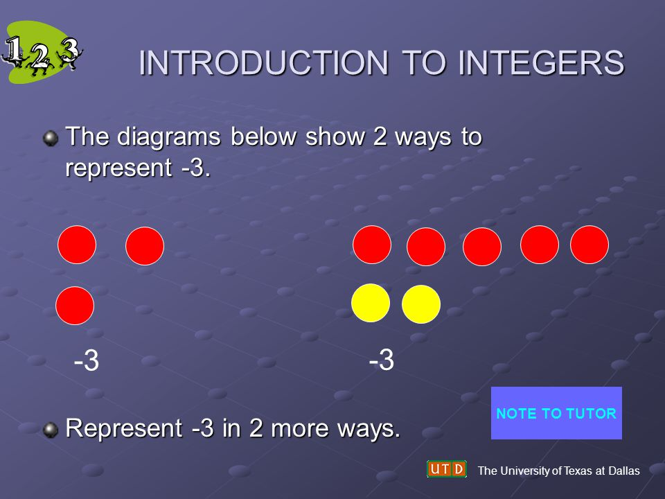 INTRODUCTION TO INTEGERS The diagrams below show 2 ways to represent -3. Represent -3 in 2 more ways. The University of Texas at Dallas -3 NOTE TO TUT