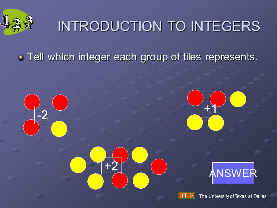 INTRODUCTION TO INTEGERS If there are the same number of red tiles as yellow tiles, what number is represented.