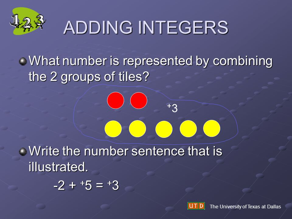 ADDING INTEGERS Use your red and yellow tiles to find each sum.