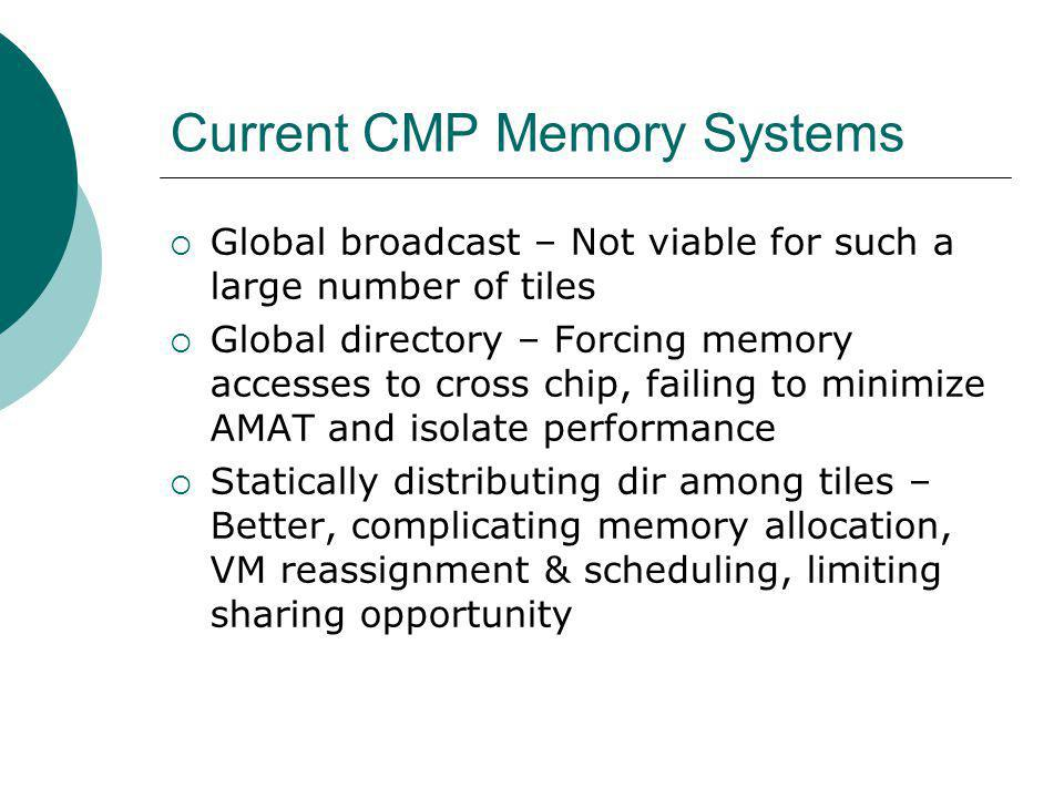 Current CMP Memory Systems Global broadcast – Not viable for such a large number of tiles Global directory – Forcing memory accesses to cross chip, failing to minimize AMAT and isolate performance Statically distributing dir among tiles – Better, complicating memory allocation, VM reassignment & scheduling, limiting sharing opportunity