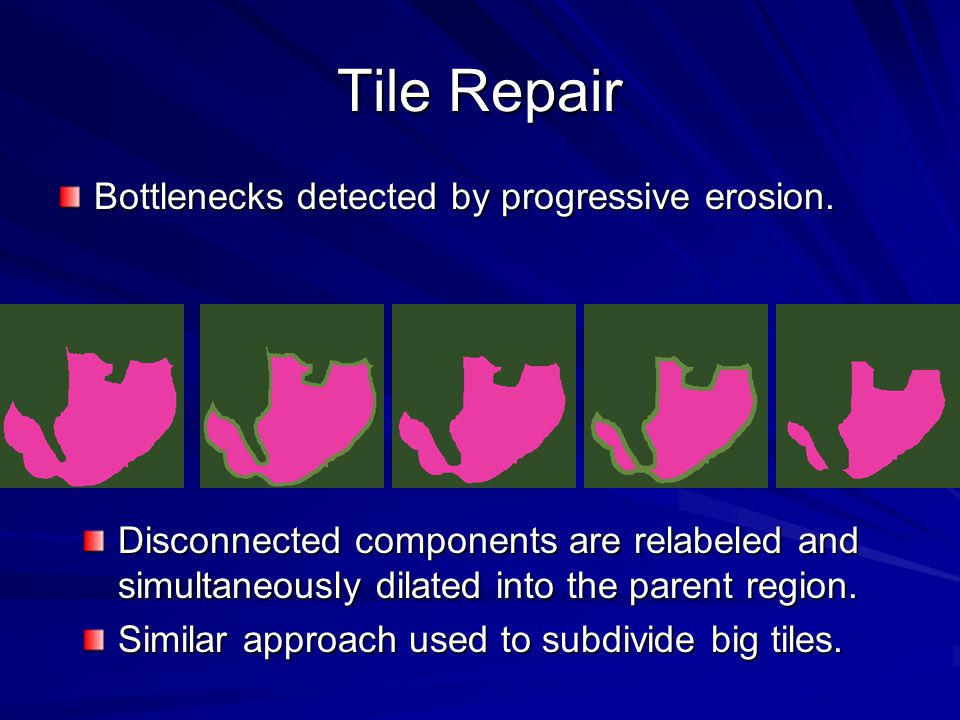 Tile Repair Bottlenecks detected by progressive erosion. Disconnected components are relabeled and simultaneously dilated into the parent region. Simi