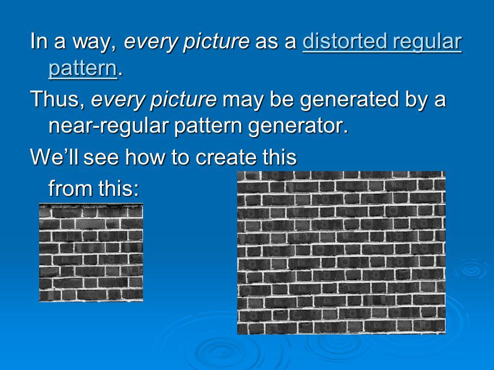 Generalized Symmetry Transform Input: edge map.Input: edge map.