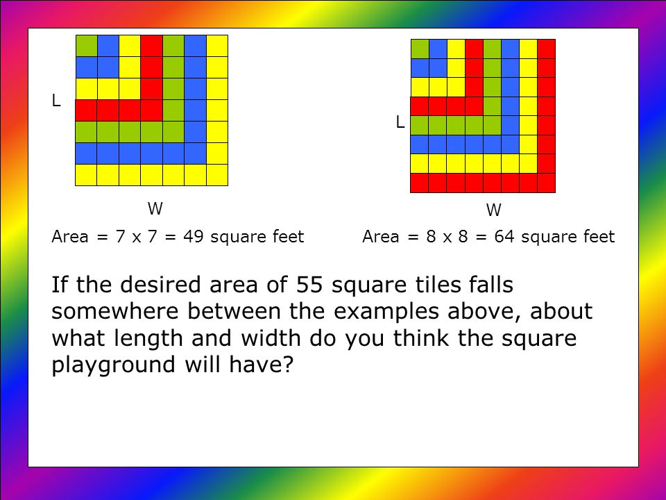 L W L W Area = 7 x 7 = 49 square feetArea = 8 x 8 = 64 square feet If the desired area of 55 square tiles falls somewhere between the examples above, about what length and width do you think the square playground will have