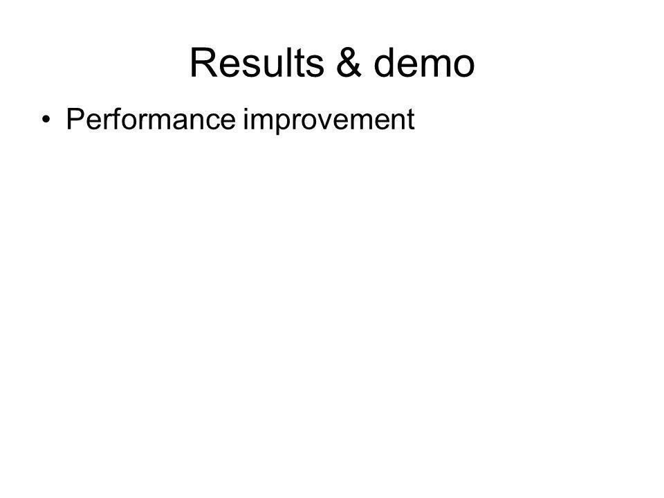 Results & demo Performance improvement
