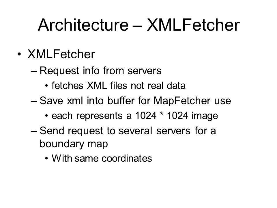 Architecture – XMLFetcher XMLFetcher –Request info from servers fetches XML files not real data –Save xml into buffer for MapFetcher use each represents a 1024 * 1024 image –Send request to several servers for a boundary map With same coordinates