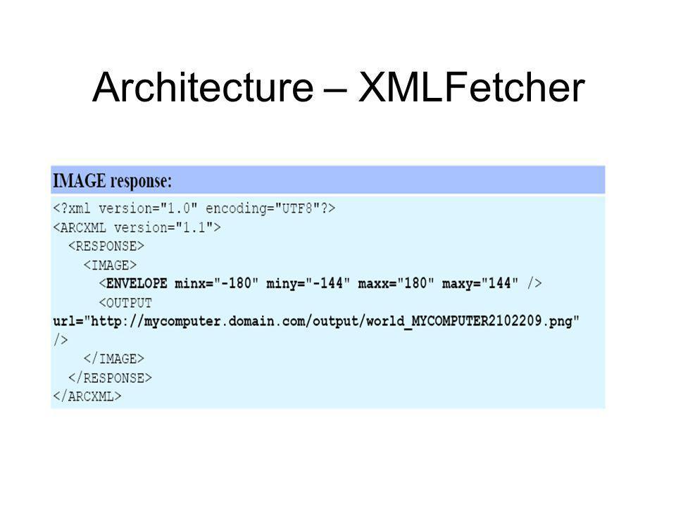 Architecture – XMLFetcher