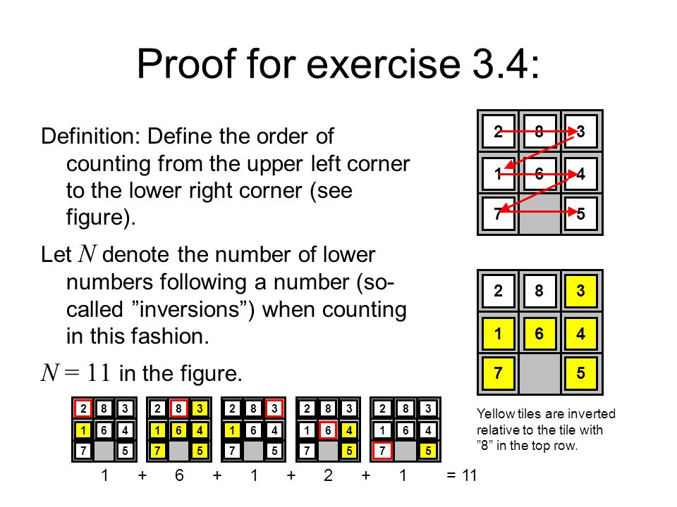 Proof for exercise 3.4: Definition: Define the order of counting from the upper left corner to the lower right corner (see figure). Let N denote the n
