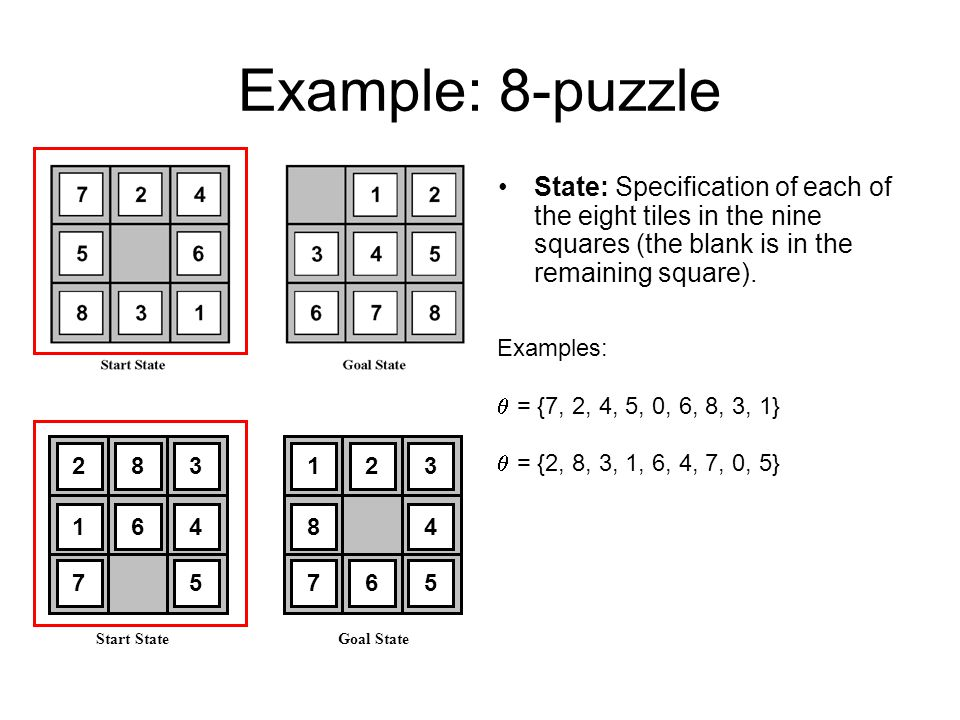 Example: 8-puzzle State: Specification of each of the eight tiles in the nine squares (the blank is in the remaining square). Initial state: Any state
