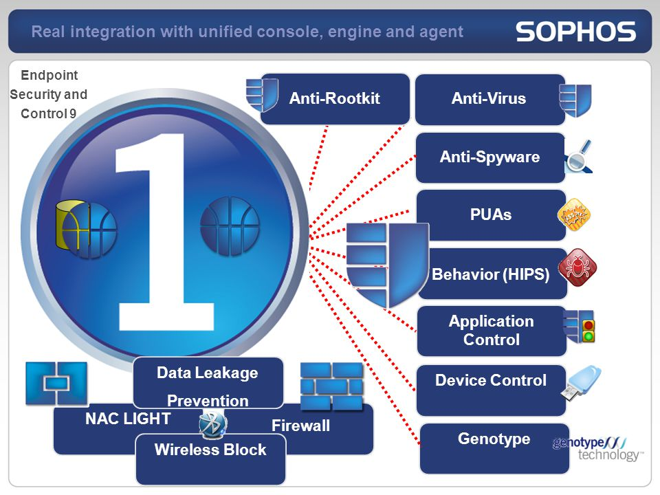 Real integration with unified console, engine and agent Anti-Virus Application Control Behavior (HIPS) Anti-Spyware Firewall PUAs Genotype NAC LIGHT Device Control Wireless Block Anti-Rootkit Endpoint Security and Control 9 Data Leakage Prevention