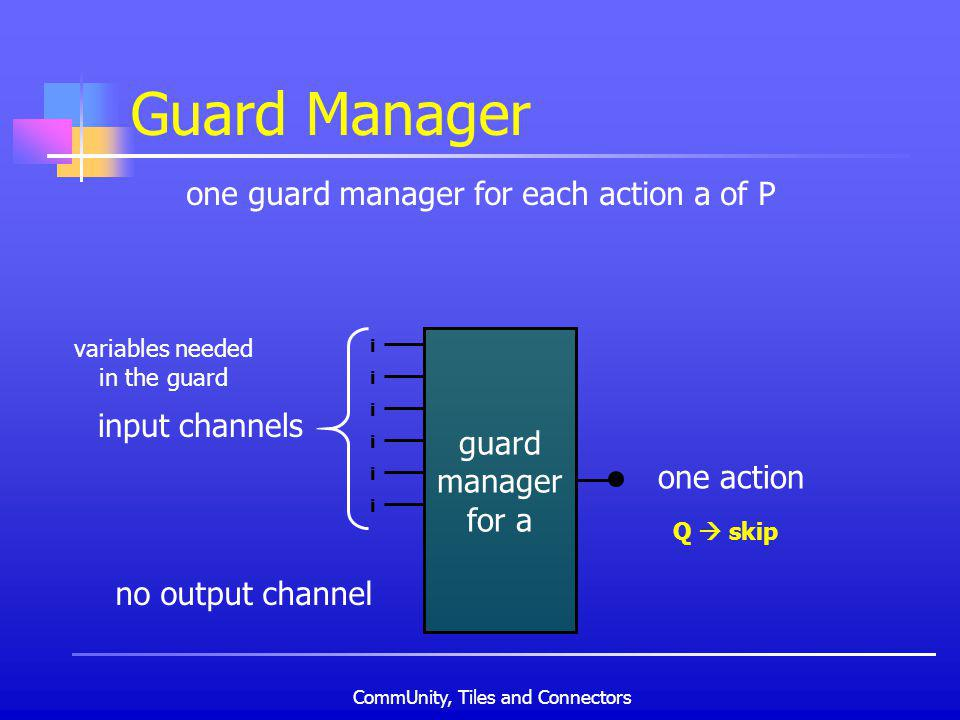 CommUnity, Tiles and Connectors Guard Manager guard manager for a i i i i i i no output channel one guard manager for each action a of P one action Q skip input channels variables needed in the guard