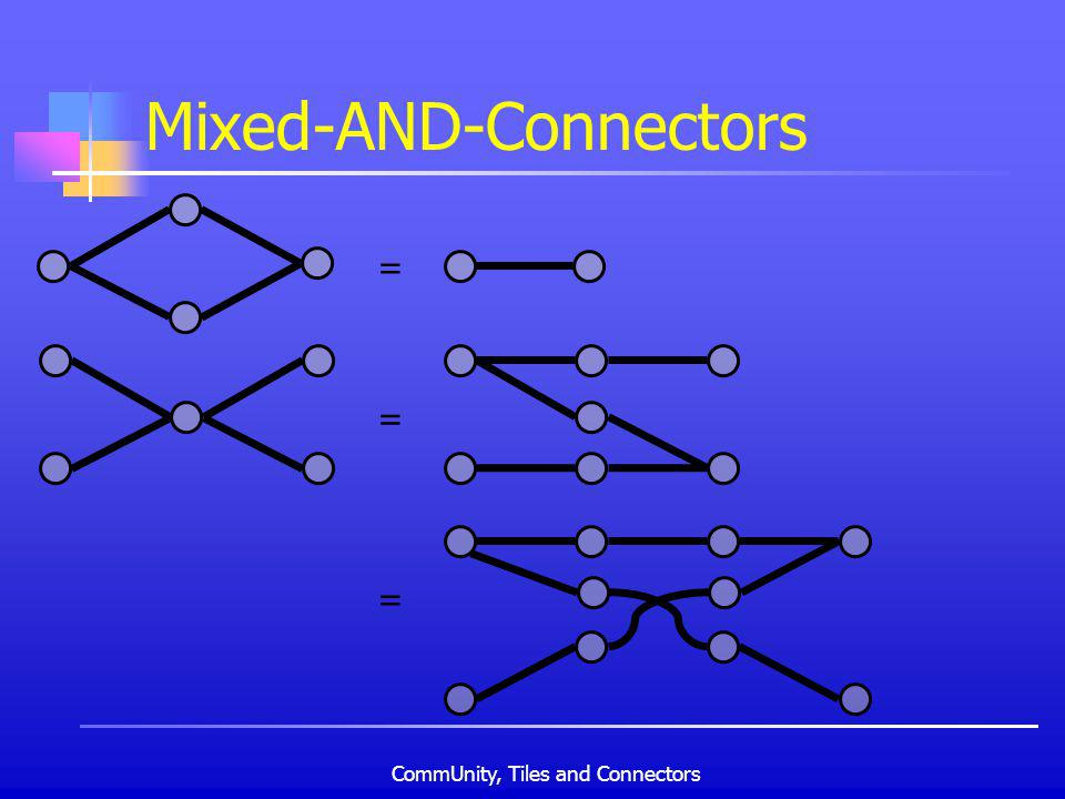 CommUnity, Tiles and Connectors Mixed-AND-Connectors = = =