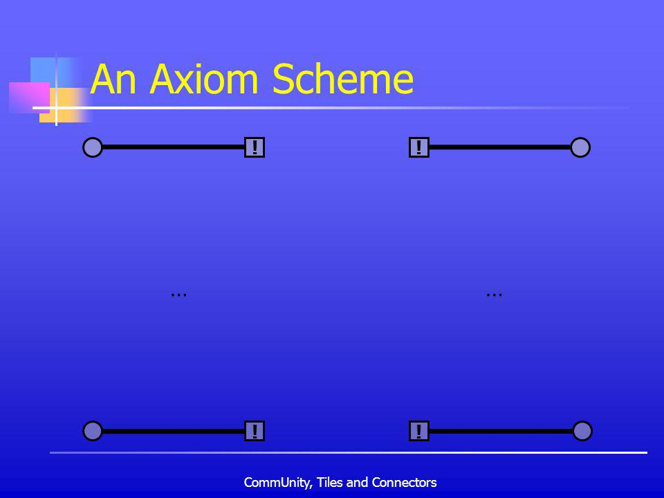 CommUnity, Tiles and Connectors An Axiom Scheme !! ! ! ……